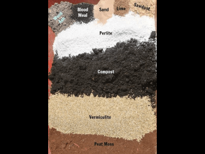 How To Make The Best Potting Soil For Different Plants Needs? 5 Different Potting Soil Recipes
